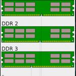 Alegerea memoriei RAM