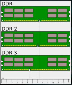 """Alegerea memoriei RAM - """"cheia"""""""
