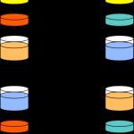 Algoritmii de criptare asimetrici