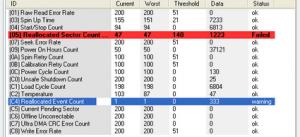 Alti parametrii SMART si semnificatia lor - ID 05