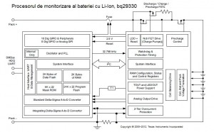 Baterii de laptop - sisteme de monitorizare - bq29330