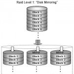 Configuratii de baza RAID