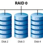 Configuratiile RAID cele mai utilizate