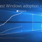 Cum se instaleaza Windows 10