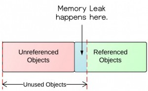 De ce devine laptopul lenes - Memory-leak