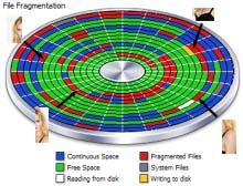 Defragmentarea harddiskului - Fisier fragmentat