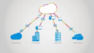 Despre computerizarea in nori