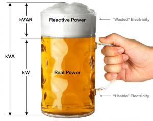 Despre corectia factorului de putere - Power Factor Correction (PFC)