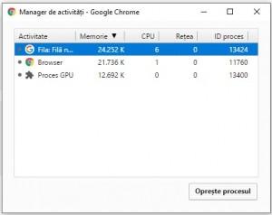Despre influenta extensiilor browserelor asupra vitezei computerului - Task Managerul din Chrome