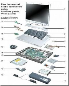 Dezmembrarea laptopului pentru curatare