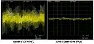 Diverse alte criterii de alegere a sursei PC - Ripple and Noise - Forma de unda observata la osciloscop