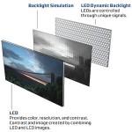 Ecrane LCD cu LED