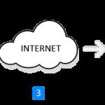 Functii deosebite ale programului GnuPG