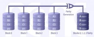 Nivele RAID utilizate in conditii speciale - RAID 4