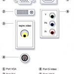 Cum conectezi televizorul la calculator sau laptop