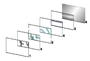 Principiul de functionare al display-urilor LCD - Ecran cu matrice pasiva STN