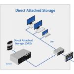 Solutii de stocarea datelor in retea