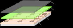 Tipuri de ecrane OLED - Matrice activa OLED