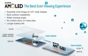 Tipuri de ecrane OLED - Super AMOLED