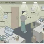Transportul luminos al informatiilor si datelor
